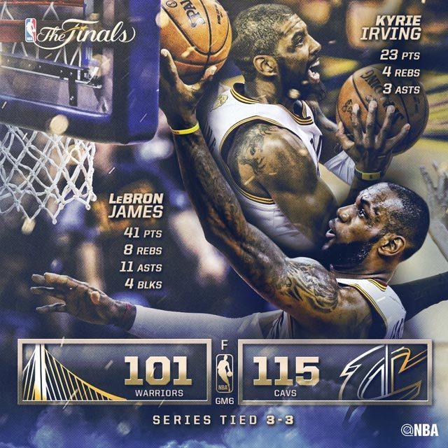 2016 NBA Finals Game6 Cleveland Cavaliers vs. Golden State Warriors