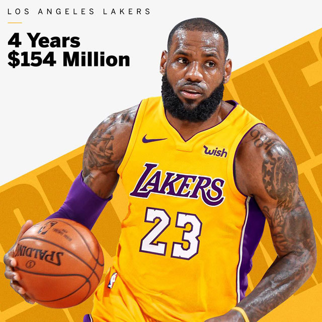 LeBron James Los Angeles Lakers ESPN