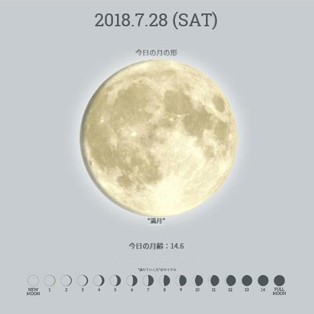 2018年7月28日(土) 5:21 満月