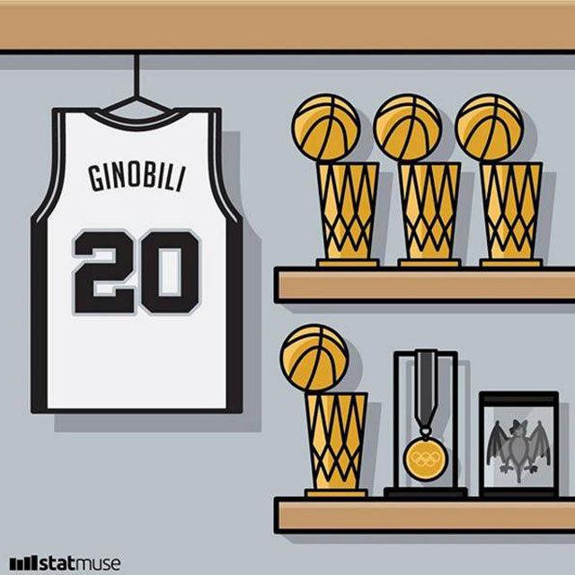 San Antonio Spurs Gracias Manu