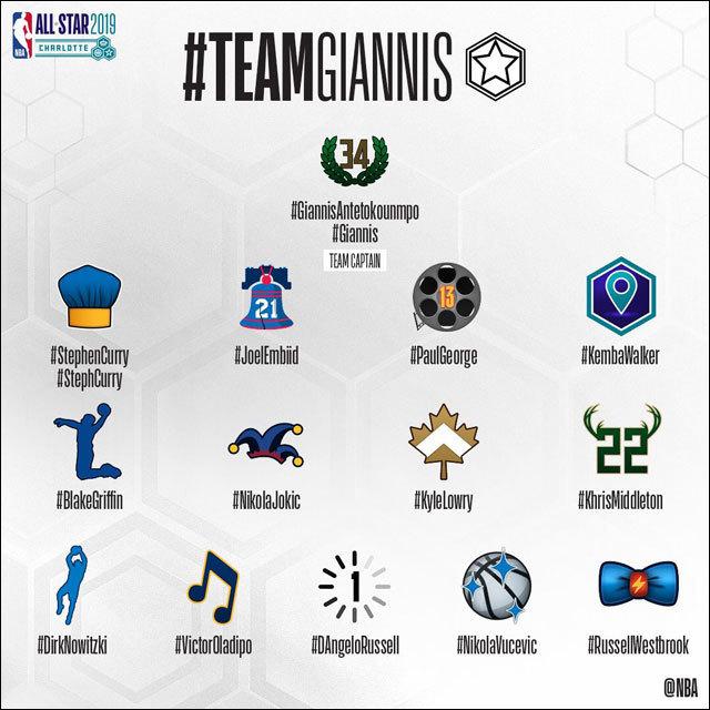 NBA ALL-STAR 2019 in Charlotte