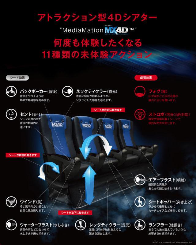 TOHOシネマズ MX4D™