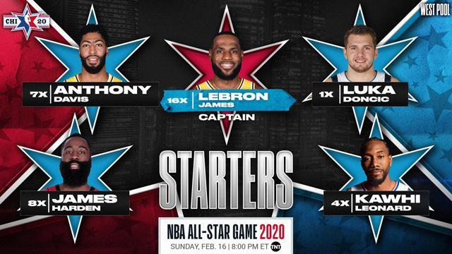 NBA ALL-STAR 2020 STARTER