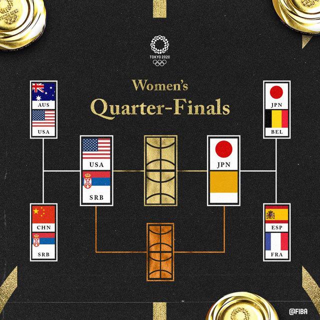 FIBA   #Basketball #Tokyo2020 @FIBA